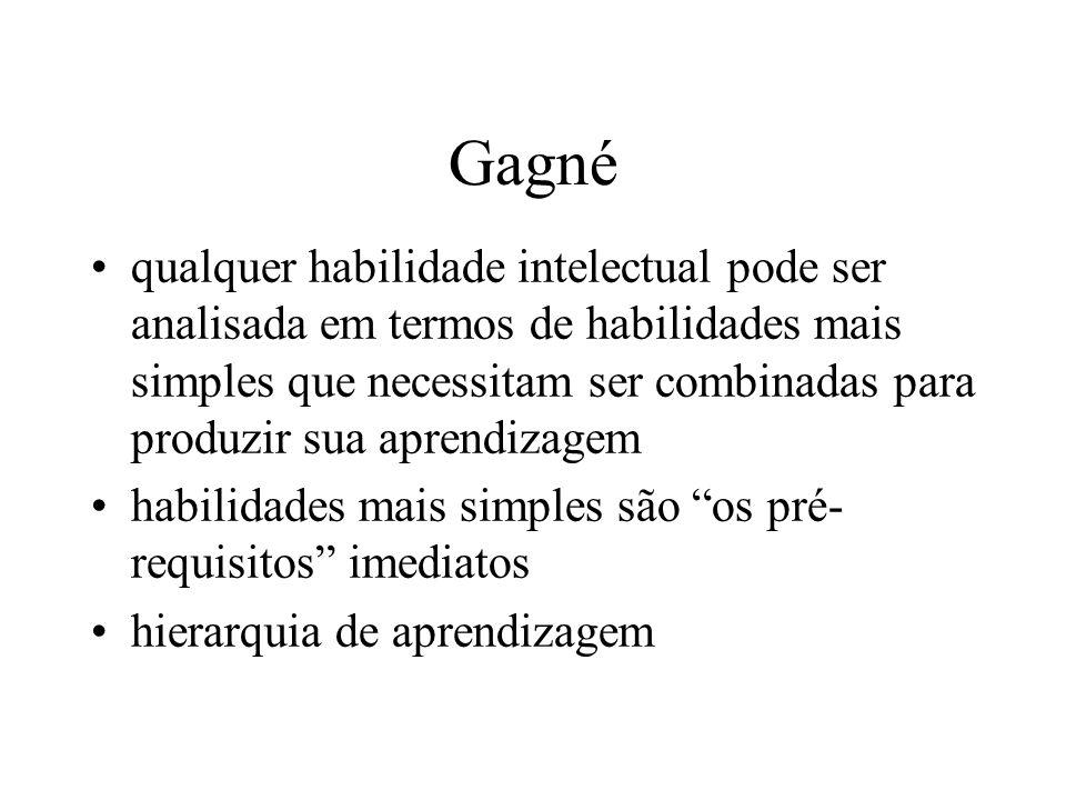 Gagné