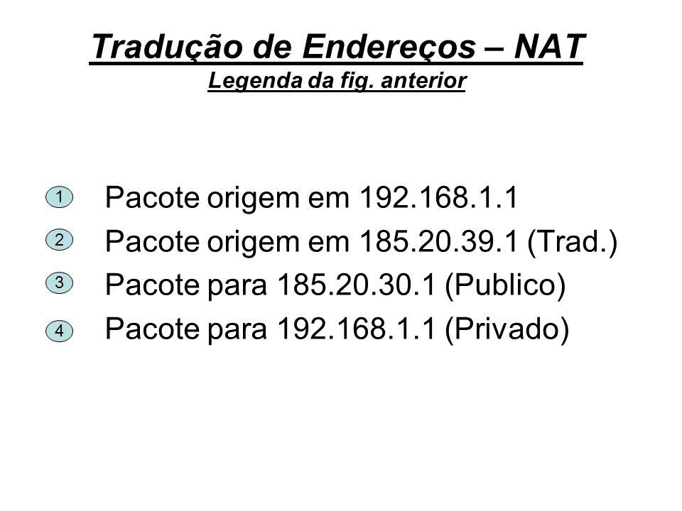 Tradução de Endereços – NAT Legenda da fig. anterior