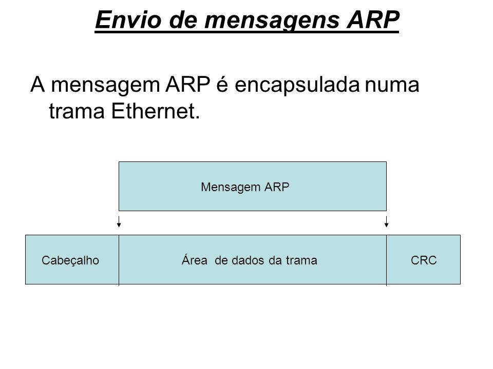 Envio de mensagens ARPA mensagem ARP é encapsulada numa trama Ethernet. Mensagem ARP. Cabeçalho. Área de dados da trama.