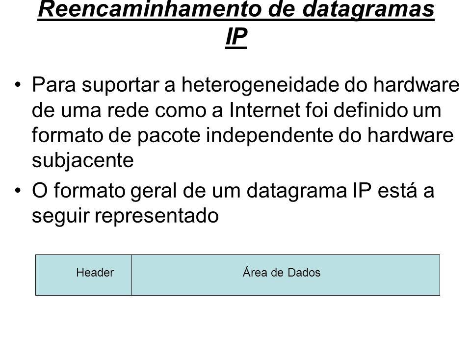 Reencaminhamento de datagramas IP