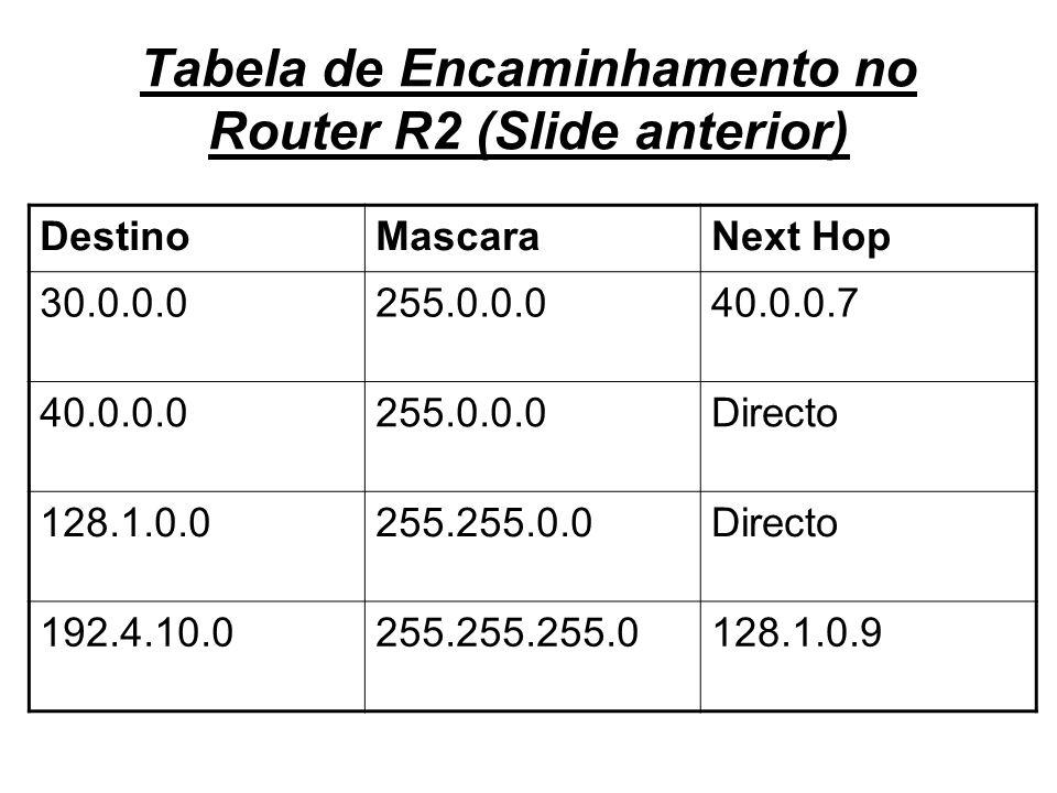 Tabela de Encaminhamento no Router R2 (Slide anterior)
