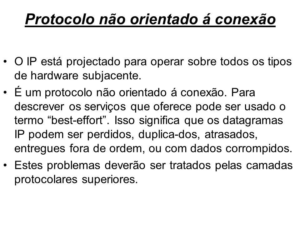 Protocolo não orientado á conexão
