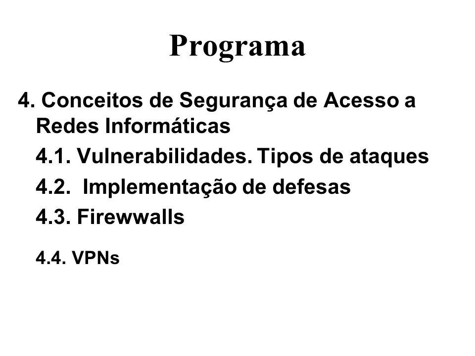 Programa 4. Conceitos de Segurança de Acesso a Redes Informáticas