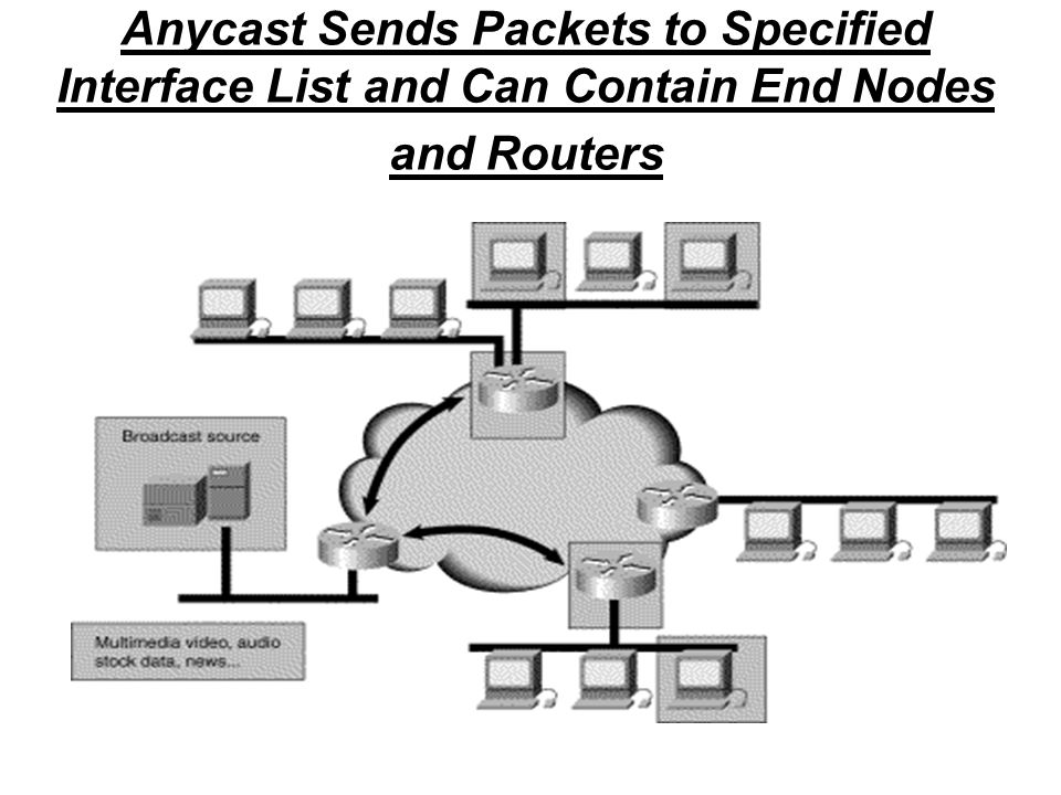 Anycast Sends Packets to Specified Interface List and Can Contain End Nodes and Routers