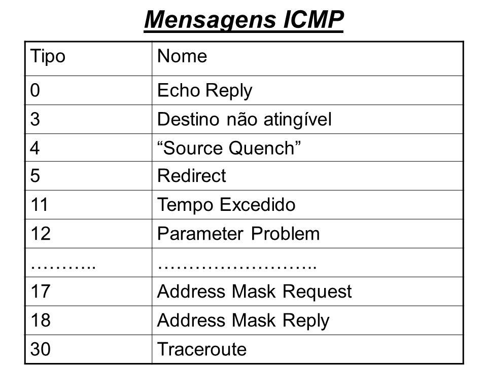 Mensagens ICMP Tipo Nome Echo Reply 3 Destino não atingível 4