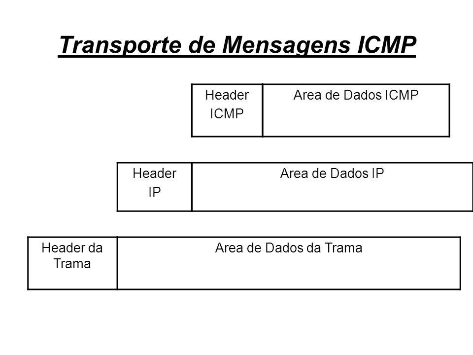 Transporte de Mensagens ICMP