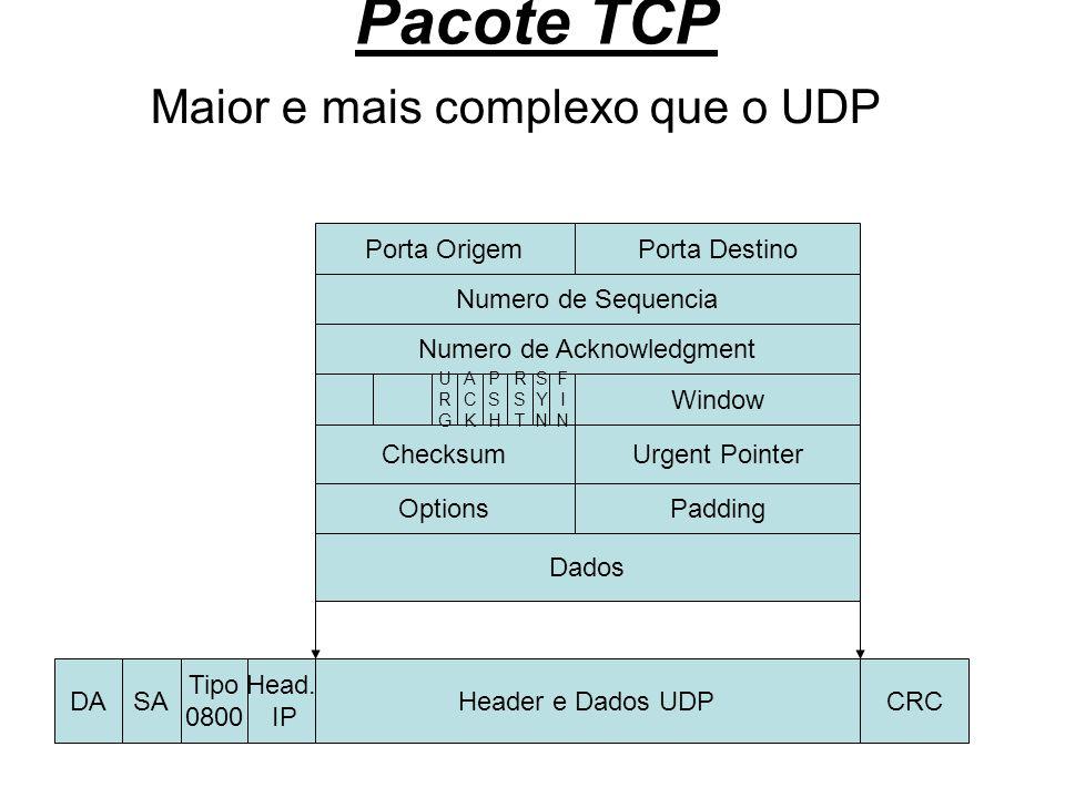 Pacote TCP Maior e mais complexo que o UDP Porta Origem Porta Destino