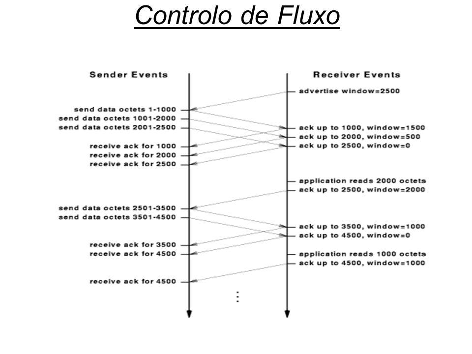 Controlo de Fluxo