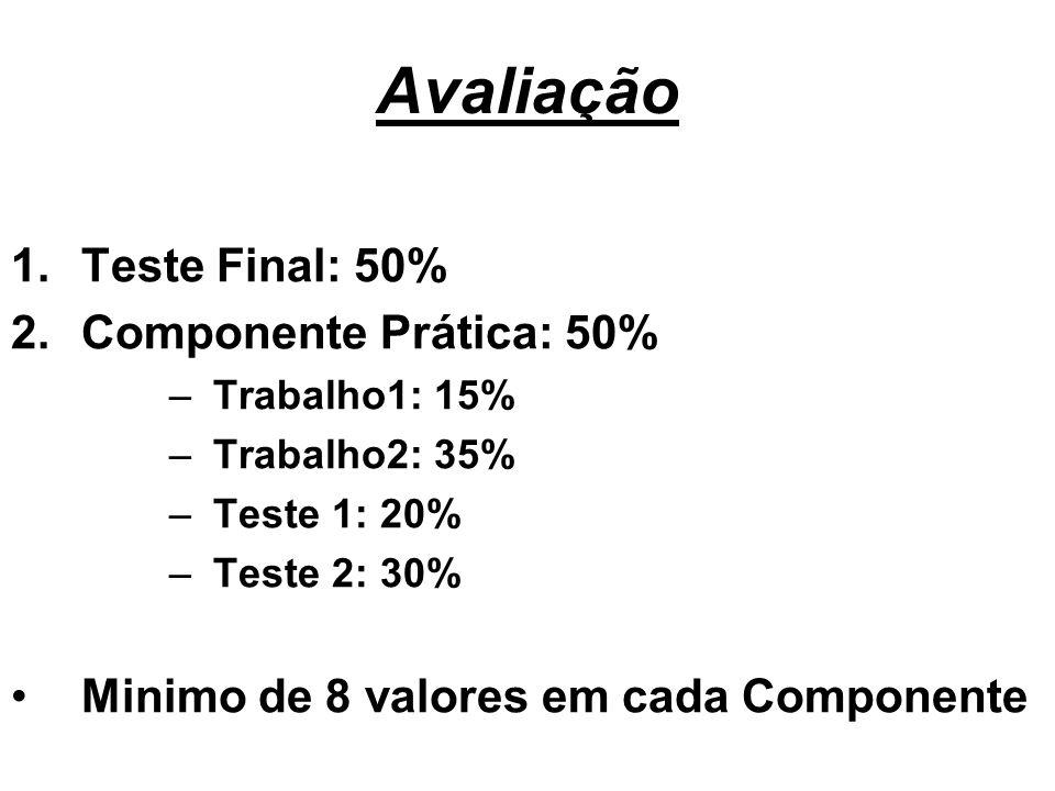 Avaliação Teste Final: 50% Componente Prática: 50%
