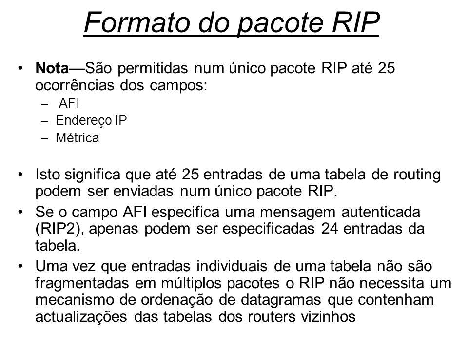 Formato do pacote RIPNota—São permitidas num único pacote RIP até 25 ocorrências dos campos: AFI. Endereço IP.