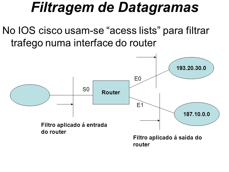 Filtragem de Datagramas