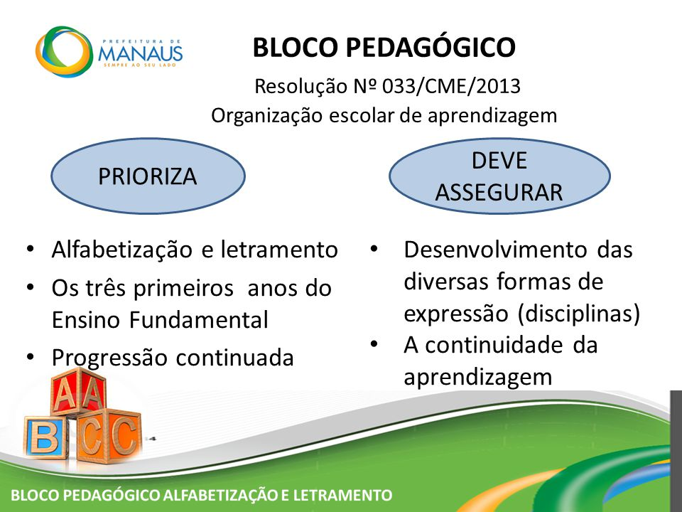 BLOCO PEDAGÓGICO Resolução Nº 033/CME/2013 Organização escolar de aprendizagem