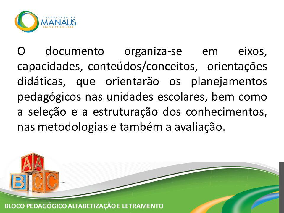O documento organiza-se em eixos, capacidades, conteúdos/conceitos, orientações didáticas, que orientarão os planejamentos pedagógicos nas unidades escolares, bem como a seleção e a estruturação dos conhecimentos, nas metodologias e também a avaliação.