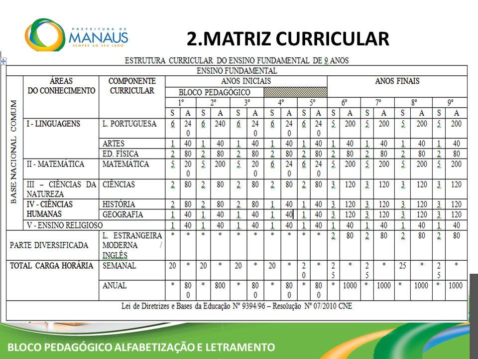 2.MATRIZ CURRICULAR