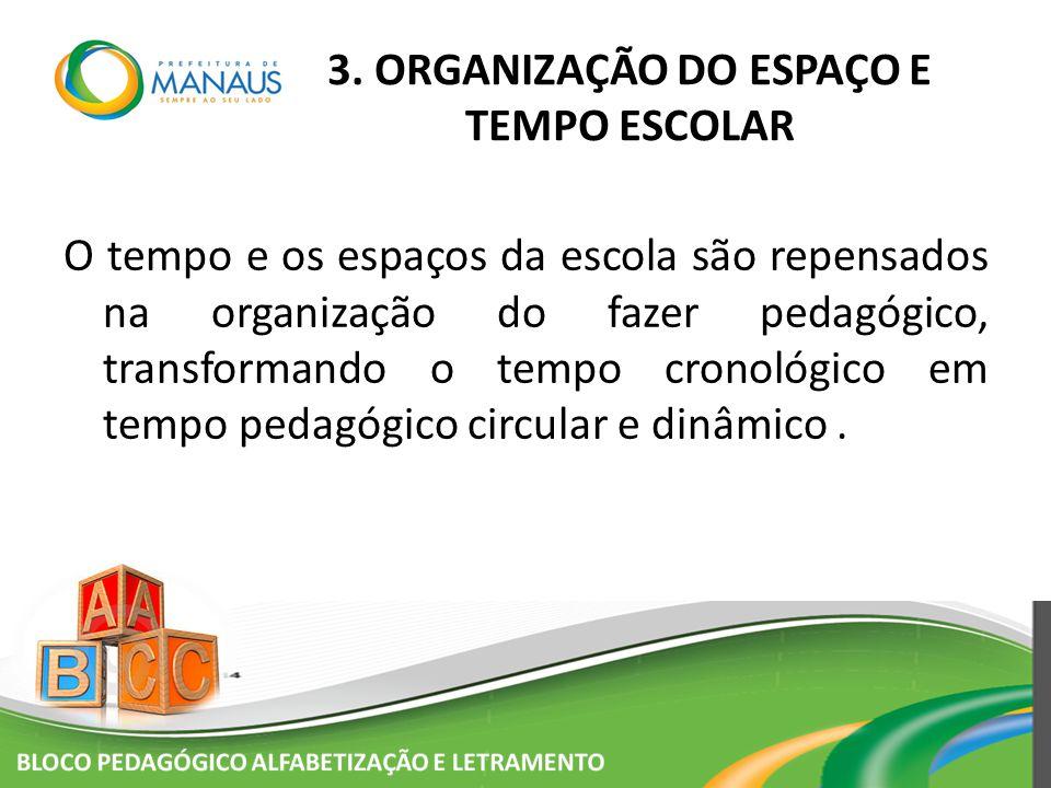3. ORGANIZAÇÃO DO ESPAÇO E TEMPO ESCOLAR