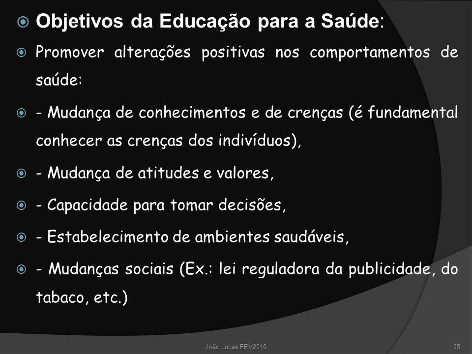 Objetivos da Educação para a Saúde: