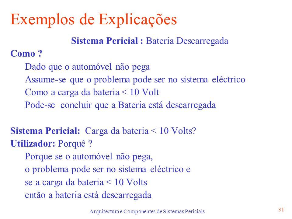 Exemplos de Explicações