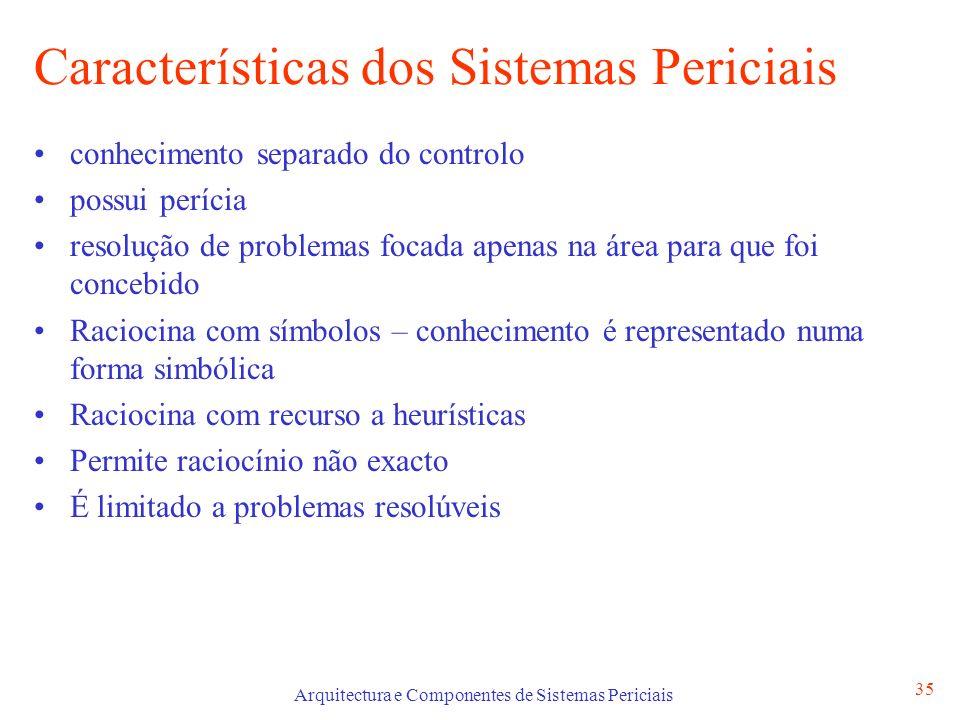 Características dos Sistemas Periciais