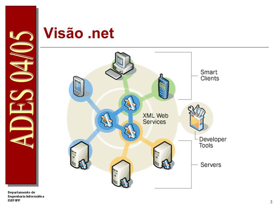 Visão .net .Net Apprentice