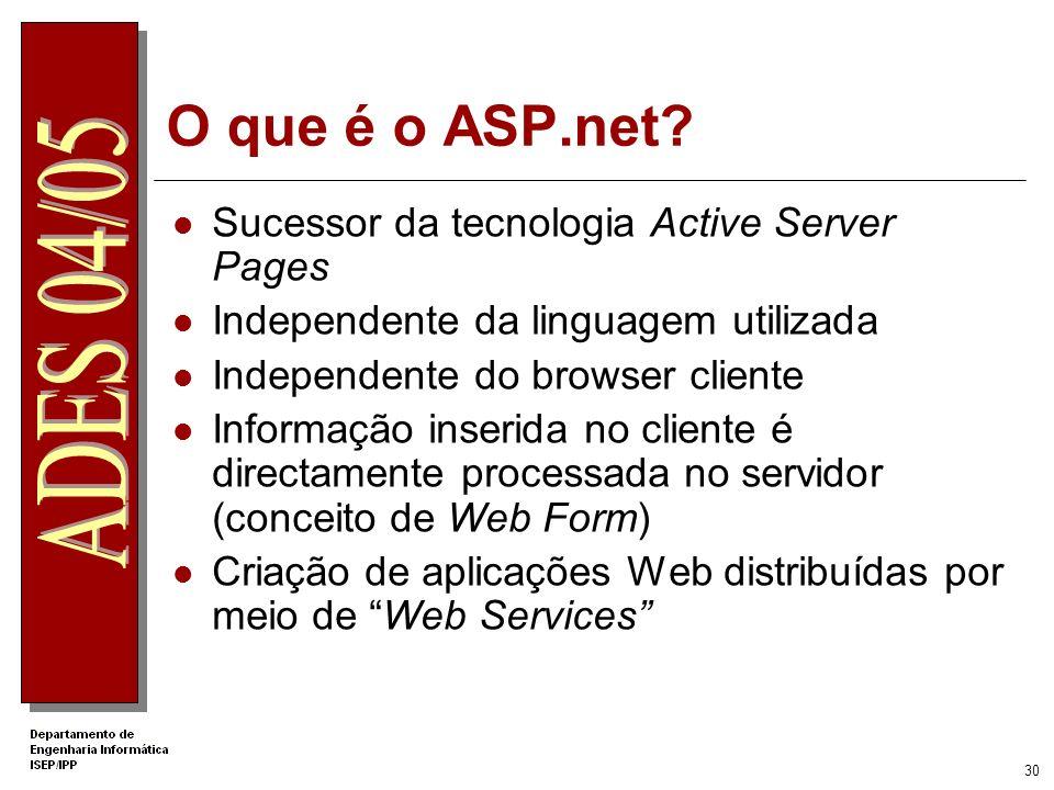 O que é o ASP.net Sucessor da tecnologia Active Server Pages