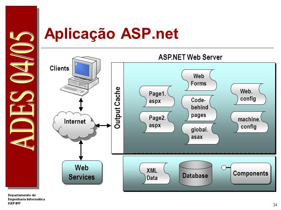 Aplicação ASP.net ASP.NET Web Server Output Cache Web Services Clients