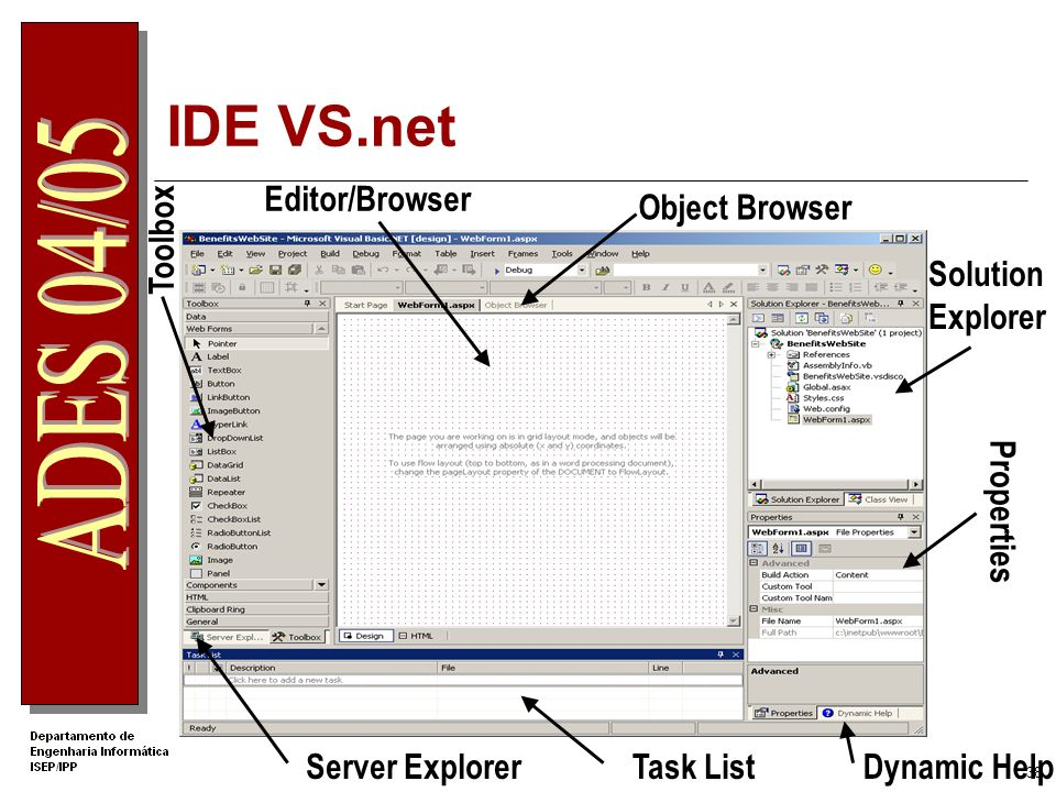 IDE VS.net Editor/Browser Object Browser Toolbox Solution Explorer