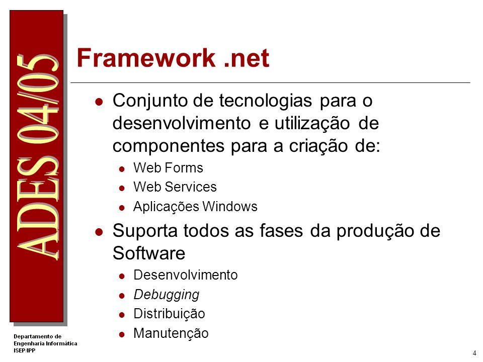 .Net Apprentice Framework .net. Conjunto de tecnologias para o desenvolvimento e utilização de componentes para a criação de: