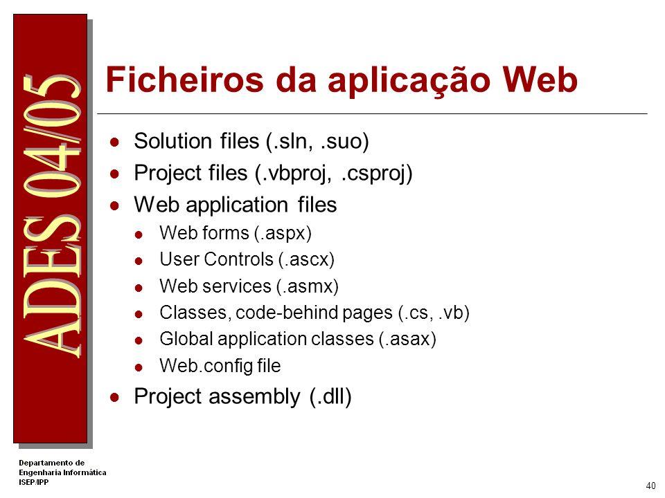Ficheiros da aplicação Web