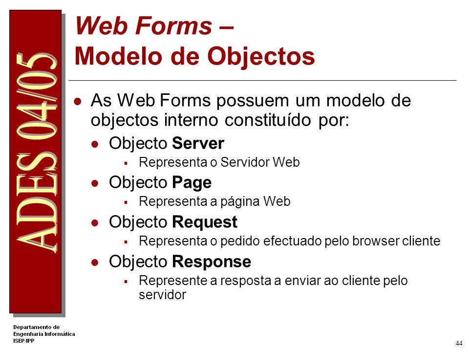 Web Forms – Modelo de Objectos