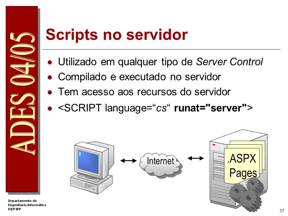 Scripts no servidor .ASPX Pages