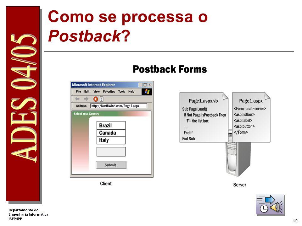 Como se processa o Postback