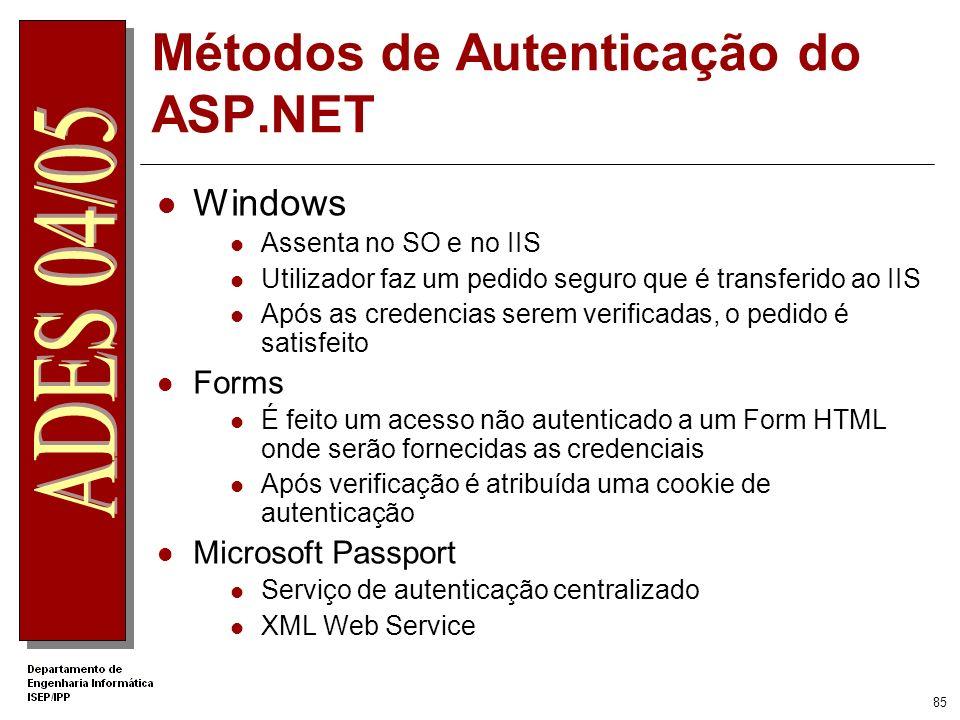 Métodos de Autenticação do ASP.NET