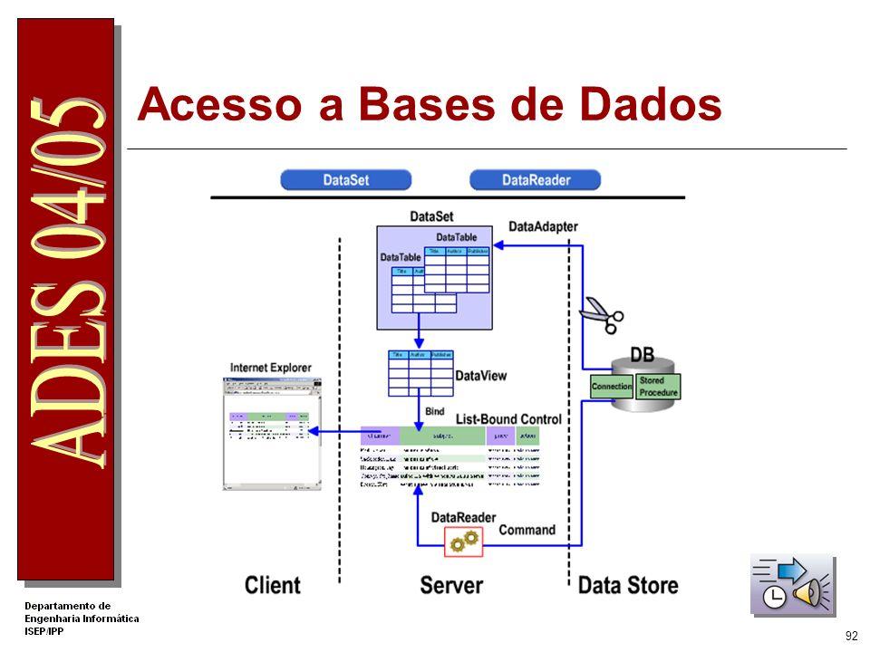 Acesso a Bases de Dados