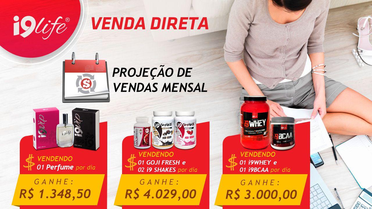 PROJEÇÃO DE VENDAS MENSAL R$ 1.348,50 R$ 4.029,00 R$ 3.000,00 GANHE: