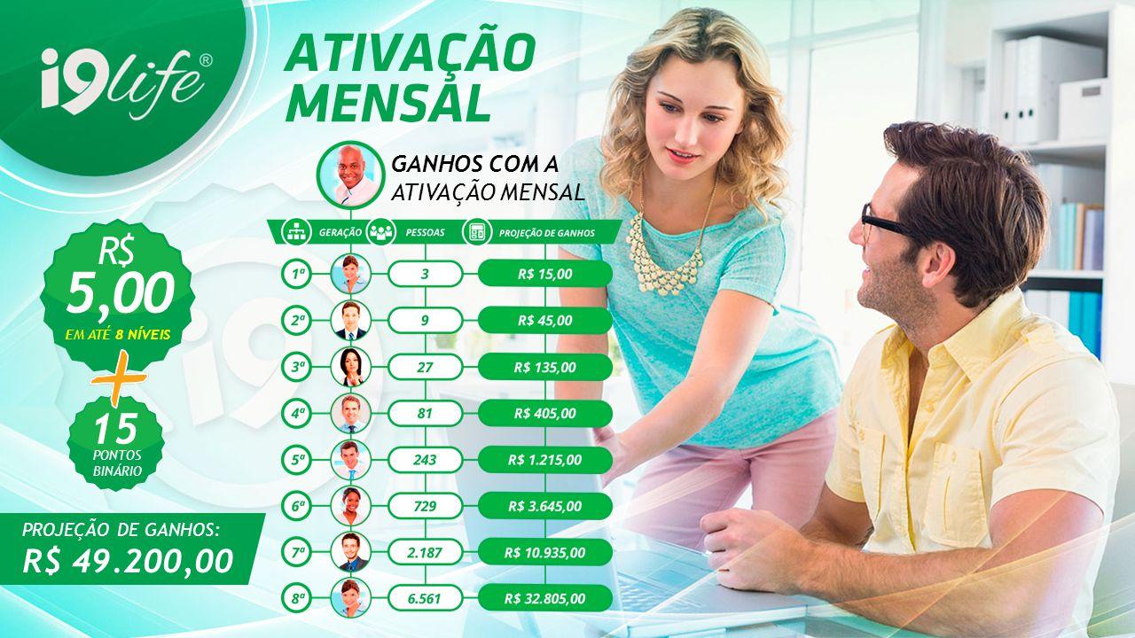 5,00 15 R$ R$ 49.200,00 GANHOS COM A ATIVAÇÃO MENSAL