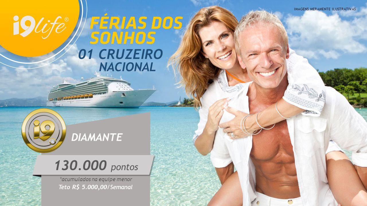 01 CRUZEIRO NACIONAL 130.000 pontos DIAMANTE Teto R$ 5.000,00/Semanal