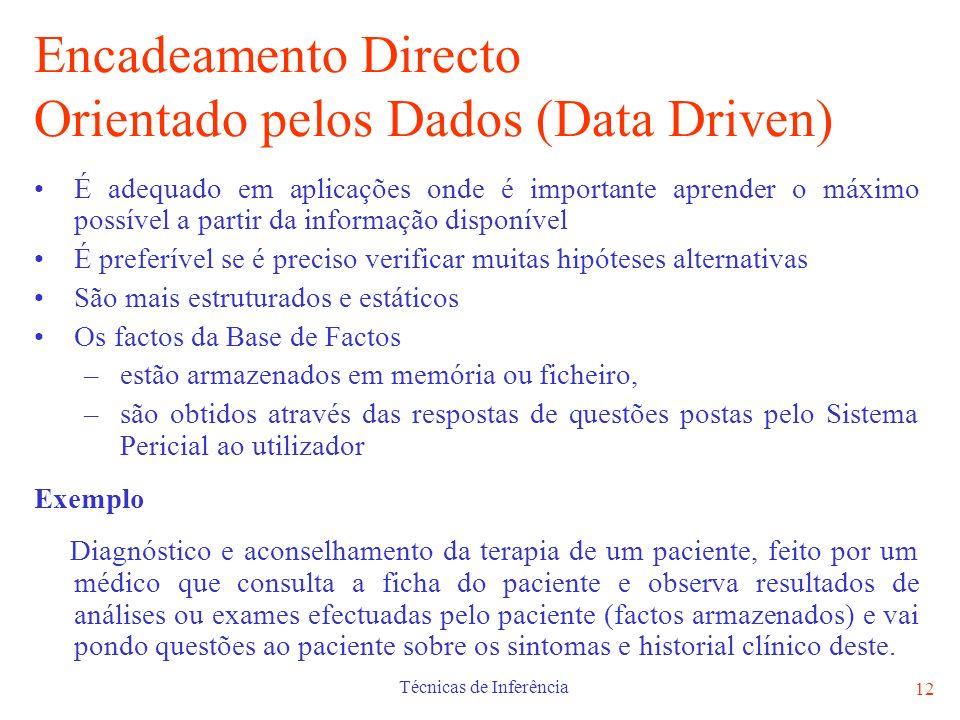Encadeamento Directo Orientado pelos Dados (Data Driven)