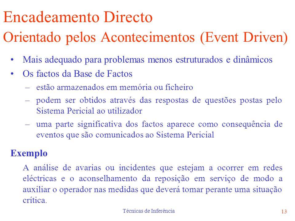 Encadeamento Directo Orientado pelos Acontecimentos (Event Driven)
