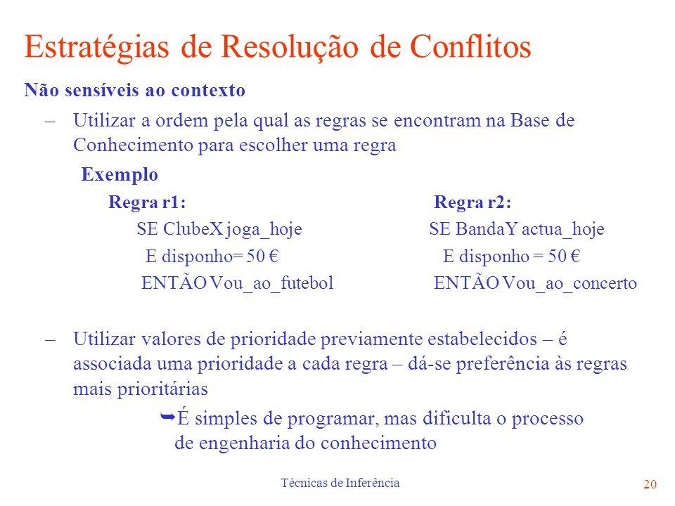 Estratégias de Resolução de Conflitos