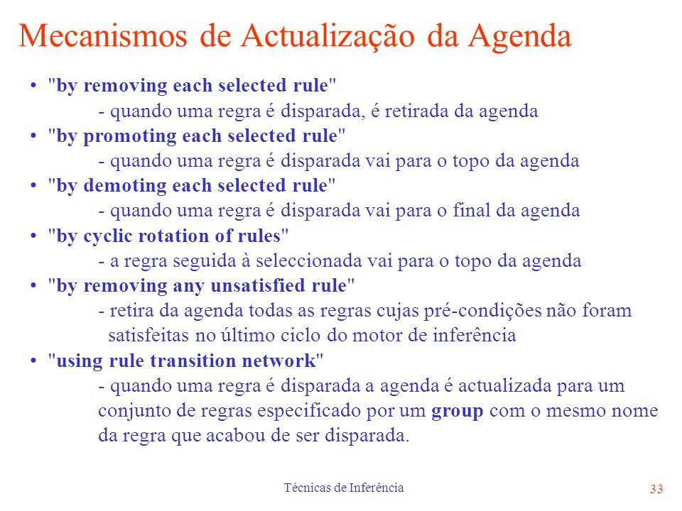 Mecanismos de Actualização da Agenda