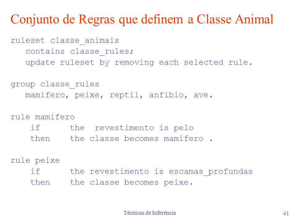 Conjunto de Regras que definem a Classe Animal