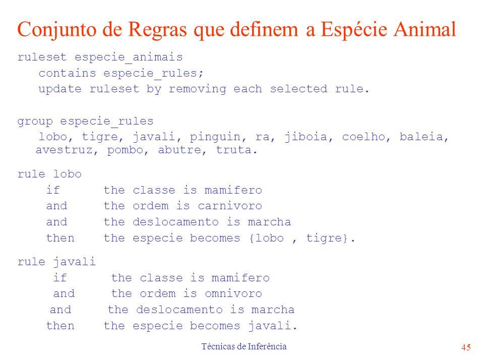 Conjunto de Regras que definem a Espécie Animal