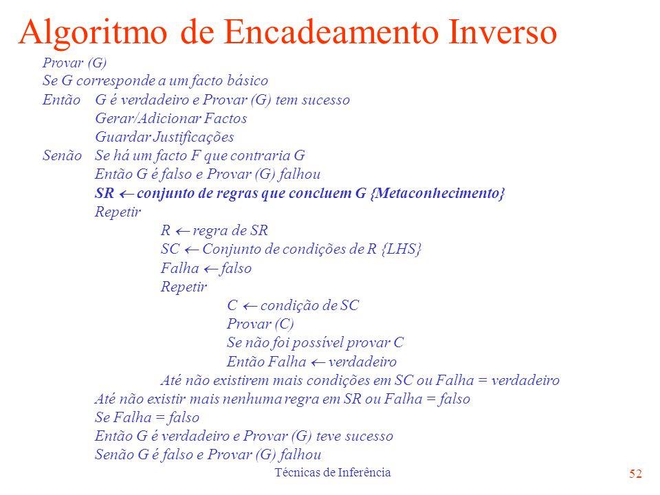 Algoritmo de Encadeamento Inverso