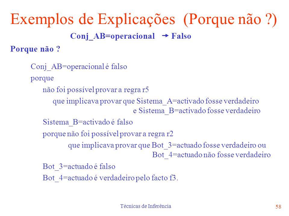 Exemplos de Explicações (Porque não )