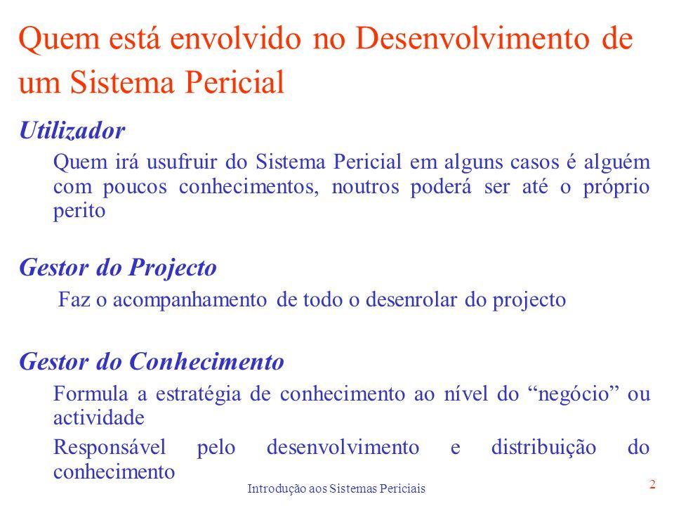 Quem está envolvido no Desenvolvimento de um Sistema Pericial