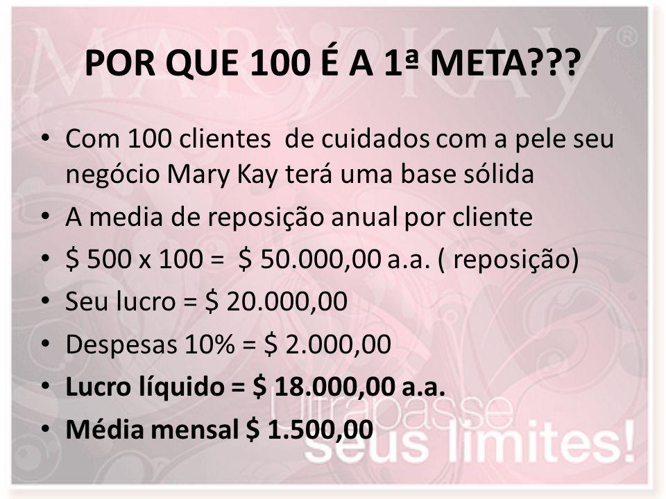 POR QUE 100 É A 1ª META Com 100 clientes de cuidados com a pele seu negócio Mary Kay terá uma base sólida.