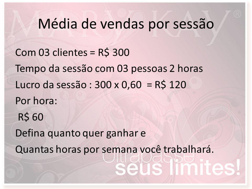Média de vendas por sessão