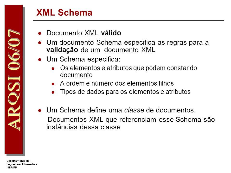 XML Schema Documento XML válido