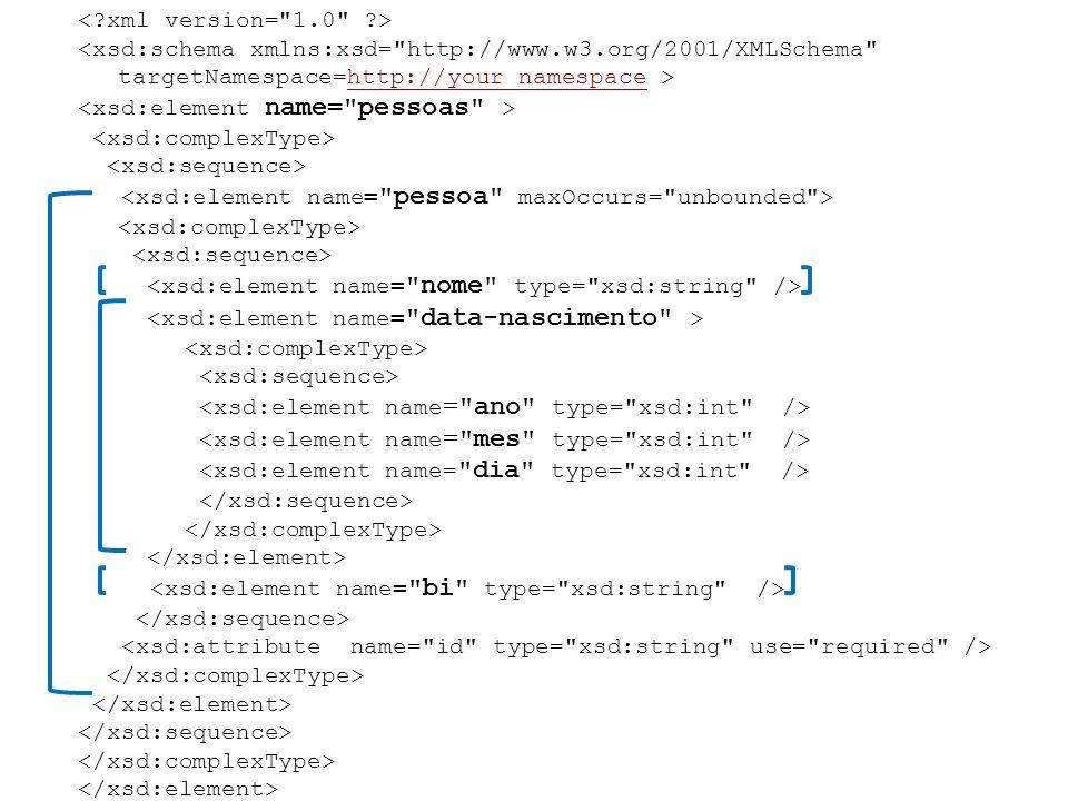 < xml version= 1.0 > <xsd:schema xmlns:xsd= http://www.w3.org/2001/XMLSchema targetNamespace=http://your_namespace > <xsd:element name= pessoas > <xsd:complexType> <xsd:sequence> <xsd:element name= pessoa maxOccurs= unbounded > <xsd:element name= nome type= xsd:string /> <xsd:element name= data-nascimento > <xsd:element name= ano type= xsd:int /> <xsd:element name= mes type= xsd:int /> <xsd:element name= dia type= xsd:int /> </xsd:sequence> </xsd:complexType> </xsd:element> <xsd:element name= bi type= xsd:string /> <xsd:attribute name= id type= xsd:string use= required /> </xsd:schema>