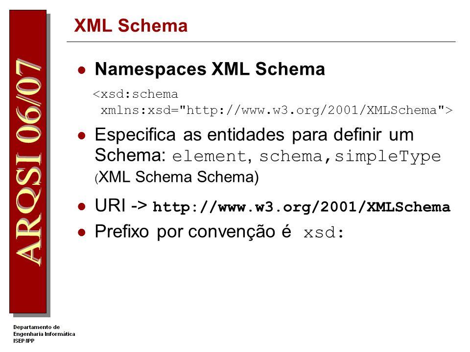 URI -> http://www.w3.org/2001/XMLSchema